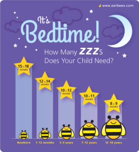 See these helpful Sleep Charts that tell you how long baby should be asleep? Ignore them. Full of rubbish.